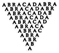 La croyance à la formule magique Abracadabra.